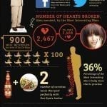 """The """"Most Interesting"""" Facts in the World"""