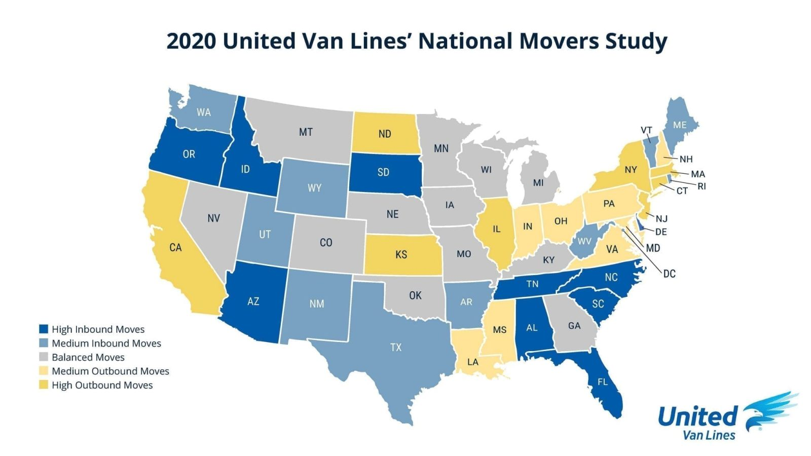 map of most moved-out states highlighting most and least inbound and outbound,